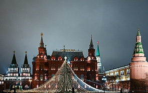 Russia-2020: Summing Up the Track-Record