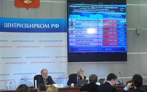 Duma Elections: Political Landscape From Winter 2011 to Spring 2012 Presidential Election