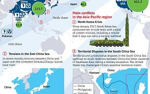 Militarization of the Asia-Pacific Region