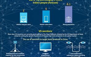 5G Technology Confrontation